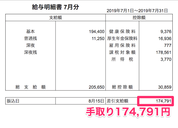 沖縄リゾートバイトの給与明細