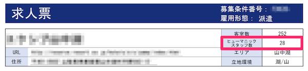 リゾバ.comの派遣社員が多い求人