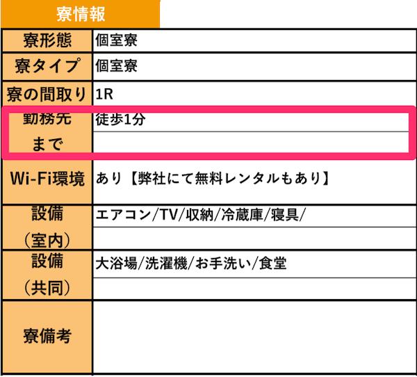 ワクトリの寮情報詳細4