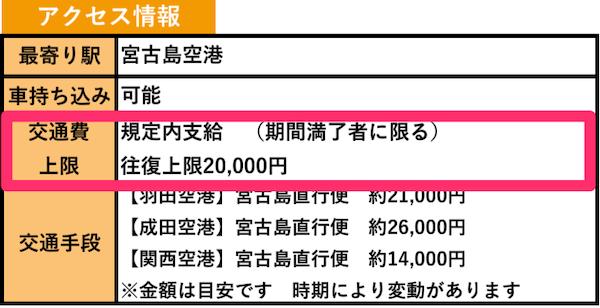ワクトリの求人詳細に記載している往復交通費の上限1
